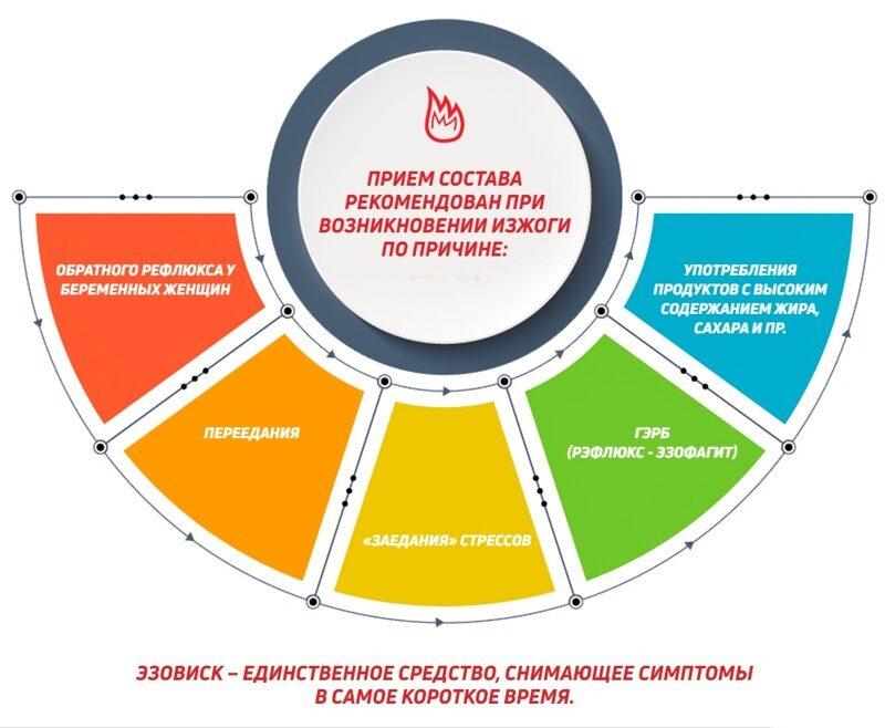 ezovisk_shema.jpg